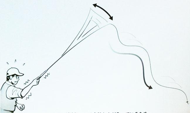 oscillating fishing rod dampening
