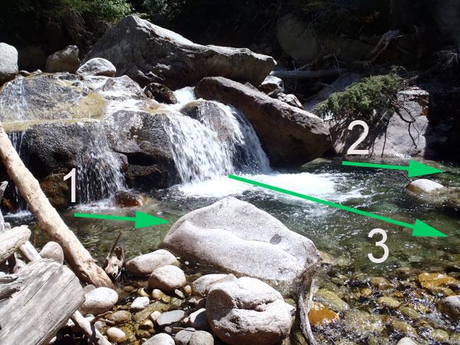 Tenkara Fishing Waterfalls