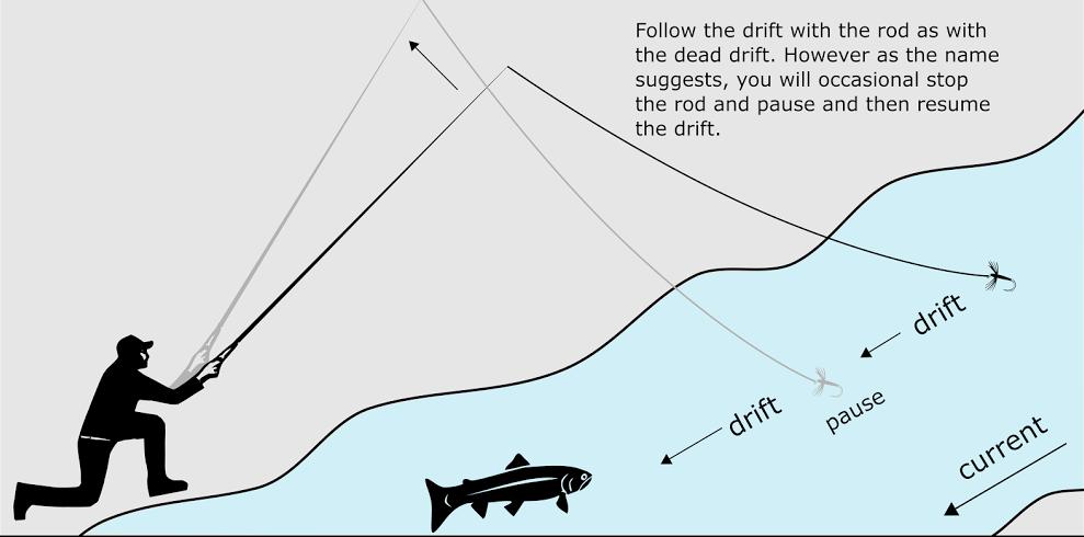 Technique for tenkara 7 - simple fly fishing
