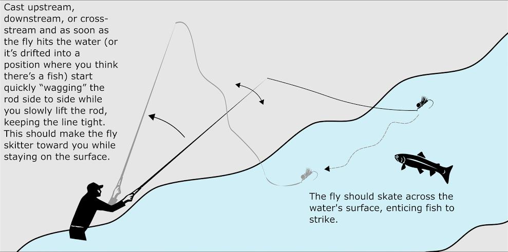 Technique for tenkara 9 - simple fly fishing