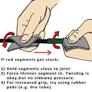 Closing tenkara rod segments